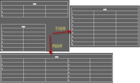 CAD软件如何合并表格