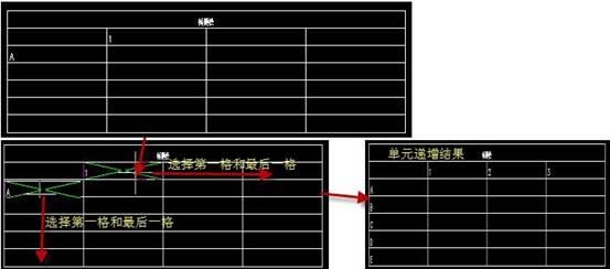 <a class='hightlight' href='/tag/42890751'>CAD软件绘制图纸教程</a>之单元递增