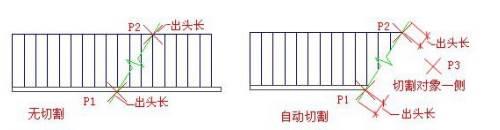 CAD折断线的绘制
