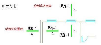 国产CAD制图软件中绘制断面剖切的实例