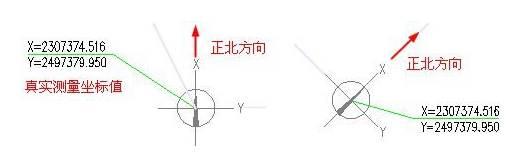 CAD坐标标注中基准坐标的标注