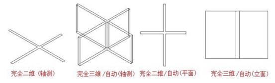 建筑CAD设置之比例设置