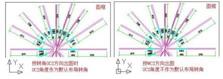 建筑CAD设置中层高设置教程