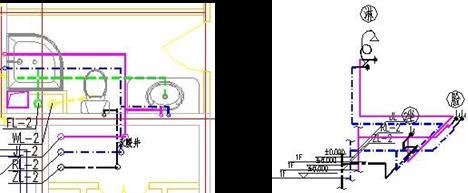 CAD制图教程之生成系统