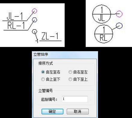 CAD中怎么给立管添加CAD标注