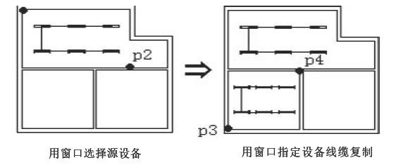 CAD中房间复制功能的使用