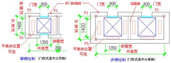 CAD制图软件中电梯绘制模式一