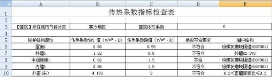 暖通CAD设计中怎么检查传感系数指标?