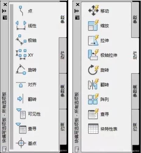 CAD动态块的使用教程