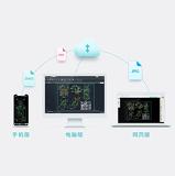 18luck看图王软件视频介绍