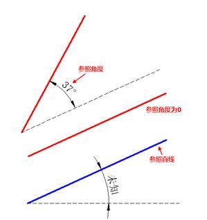 浩辰CAD直线命令怎么用