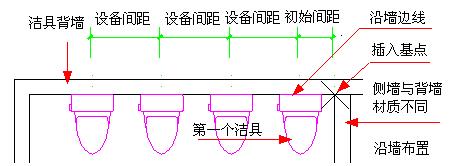 CAD洁具布置之便器淋浴布置方法