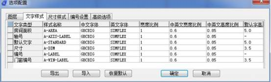 CAD文字样式的选择与使用