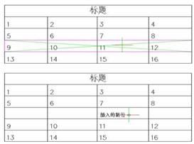CAD表格编辑之增加表行
