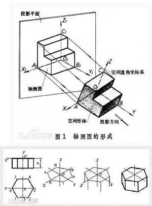 CAD画轴测图实例教程