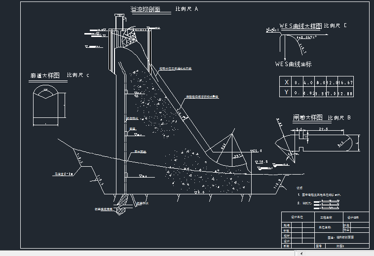 CAD标注半径的方法