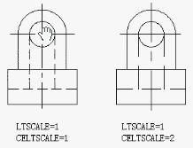 CAD修改线型比例的注意事项