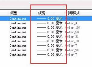 CAD打印常见问题之CAD打印线条缺失怎么办?