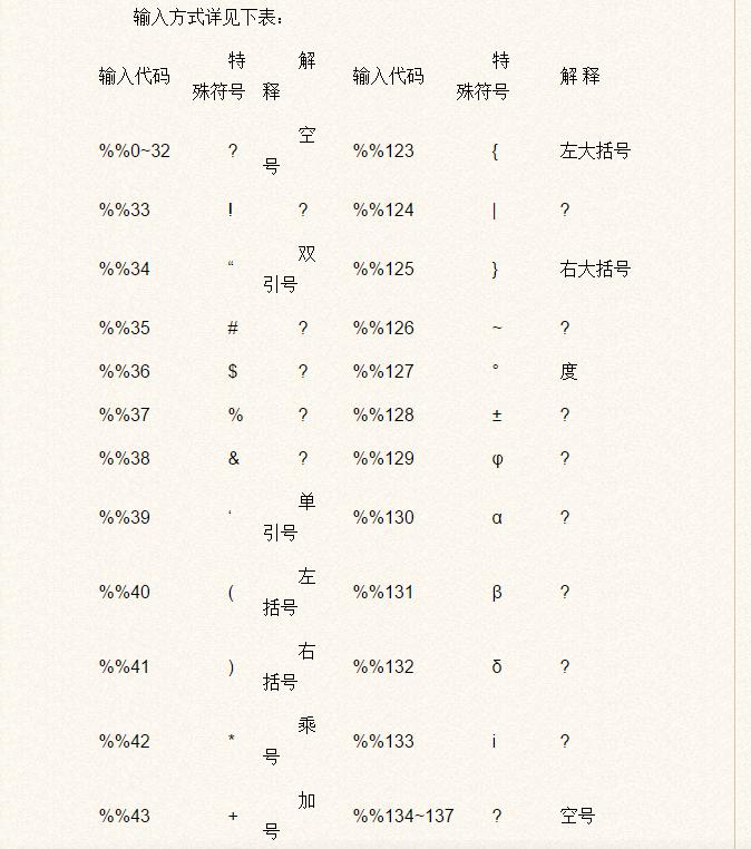 CAD特殊符号列表介绍
