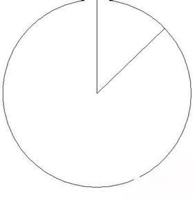 CAD画弧线如何指定长度