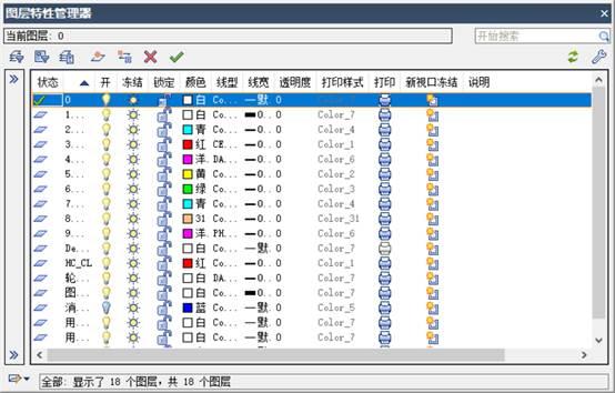 CAD图框设置的教程