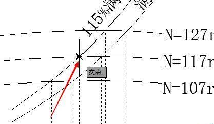 CAD坐标点读取