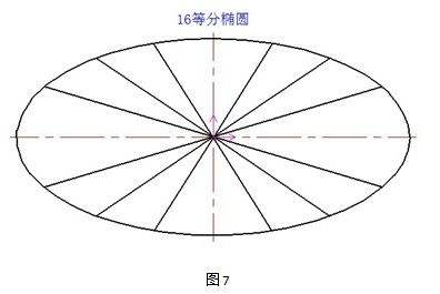 CAD定数等分与定距等分的不同之处