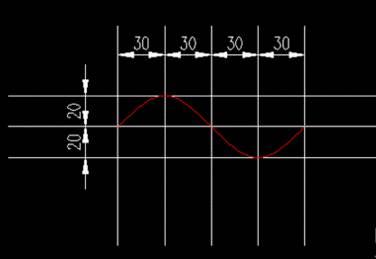 CAD画波浪线方法