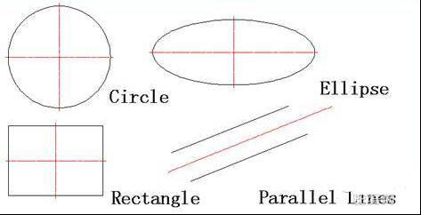 CAD中心线画绘制方法