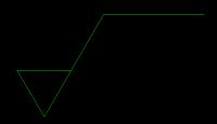 CAD创建属性符号的方式