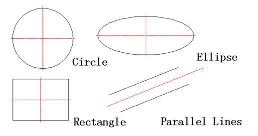 CAD中如何绘制中心线
