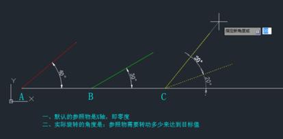 CAD旋转参照rotate命令的方法