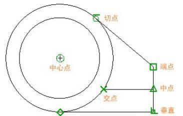 CAD基础应用之精度