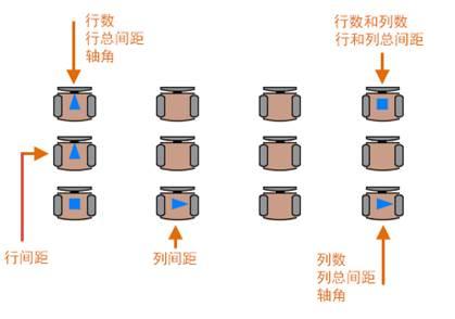 CAD中阵列的使用