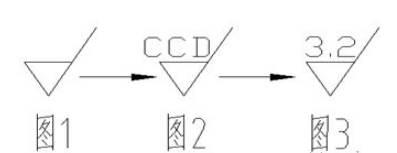 CAD模板的创建