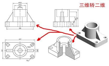 CAD三维模型生成的二维图