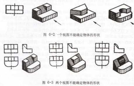 CAD三视图的读取方法