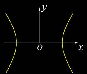 CAD插入数学公式的方法
