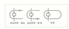 CAD绘制圆角的技巧