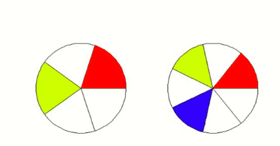 CAD画圆之将圆形等分的三种方法