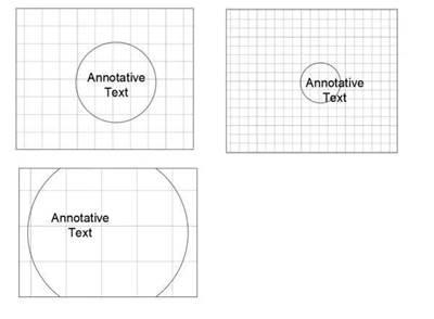 CAD文字样式注释性标注如何使用