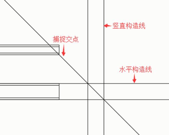 CAD极轴追踪的使用教程