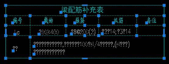 CAD文字显示成问号的处理方法