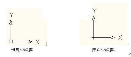 CAD教程之CAD图粘贴无效、保存出错等问题有效解决的方法