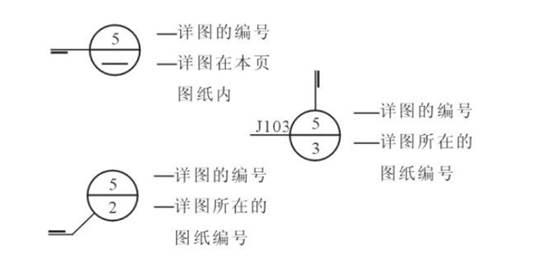 CAD符号:室内设计常用图标和符号说明