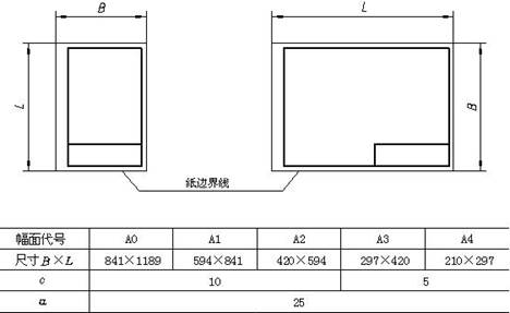怎么在CAD中画图框?CAD画图框教程