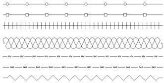 CAD线型的自定义