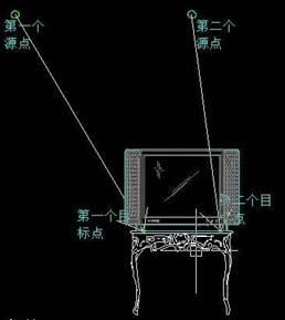 CAD 缩放对齐的操作过程