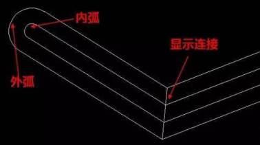 CAD多段线样式设置