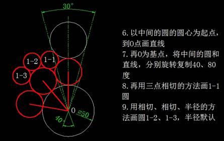 CAD图纸中指定圆半径的计算